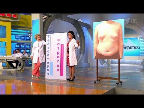Флуоксетин при похудении форум