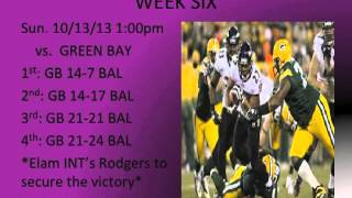 2013-2014 NFL Schedule Predictions: Baltimore Ravens