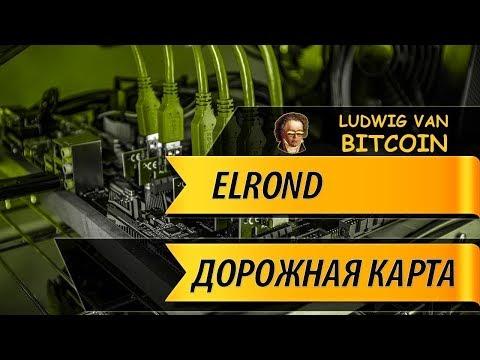 ДОРОЖНАЯ КАРТА ПРОЕКТА ELROND NETWORK
