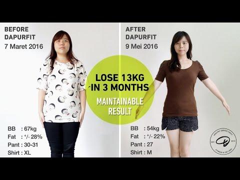 Diet sederhana untuk menurunkan 10 kg