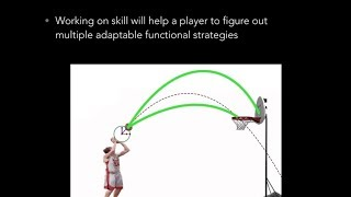 Overlooked relationship between TECHNIQUE and SKILL in the golf swing