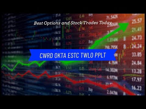 The Best Call and Put Options to Trade Now to Profit in