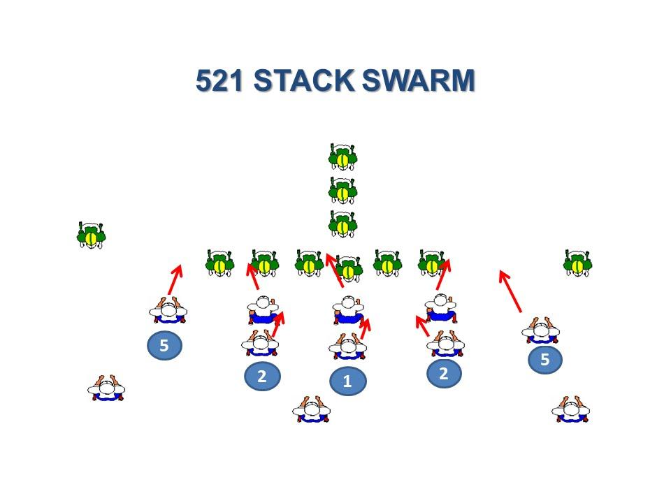 Total 521 Stack Swarm Defense Package