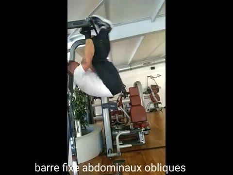 Augmenté estradiol le bodybuilding