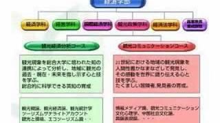 山口大学観光政策学科1