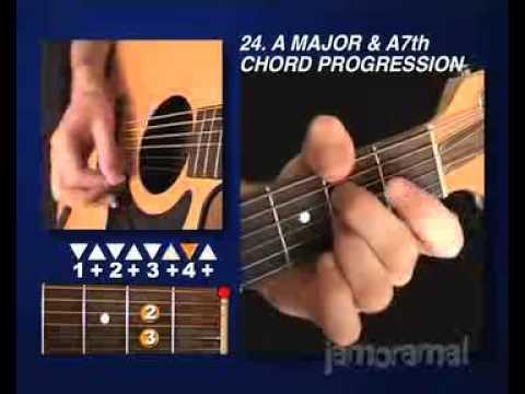 Beginner Guitars Acoustic