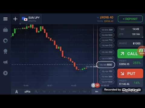 Minute optionen strategie video