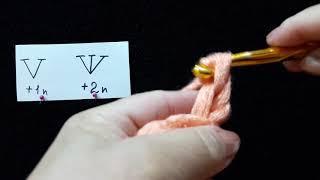 15 Урок. Прибавки в столбиках. Техника быстрого вязания. Крючок для начинающих.