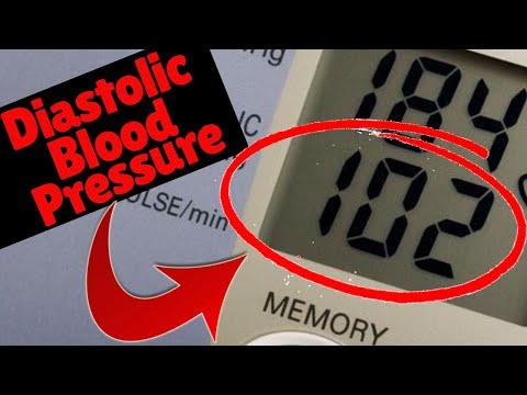 Veido hiperemija su hipertenzija