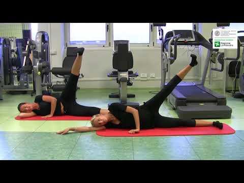 Valore di esercizi per conservazione di una posizione corretta