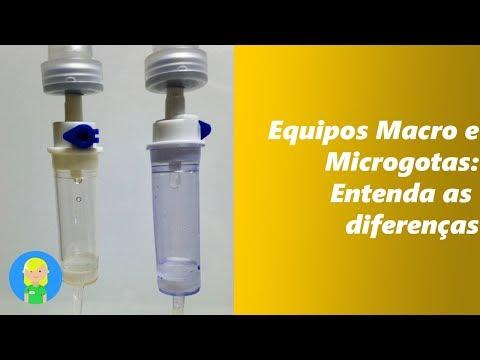 Equipos Macro e Microgotas -  Entenda as Diferenças