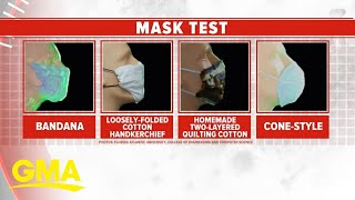 Which Face Masks Provide Best Protection L GMA