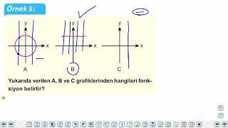Eğitim Vadisi TYT Matematik 38.Föy Fonksiyonlar Konu Anlatım Videoları