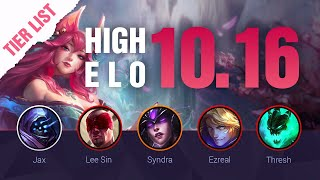 HIGH ELO LoL Tier List Patch 10.16 by Mobalytics - League of Legends Season 10