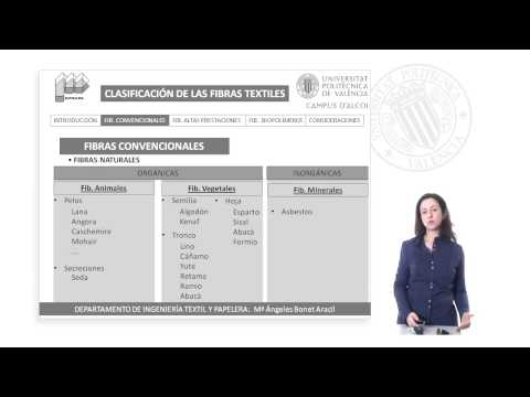 Clasificación de las fibras textiles |  | UPV