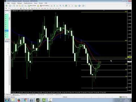 Akcijų pasirinkimo sandoriai vs rsus