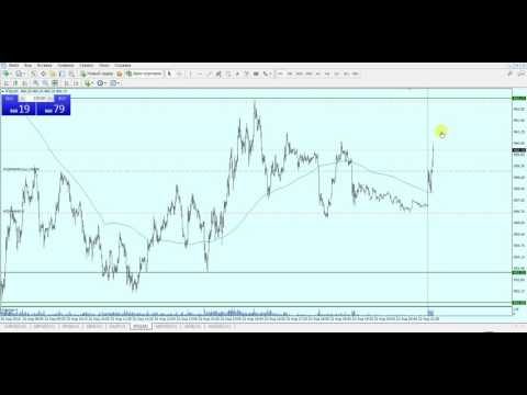 Волатильность доллара статистика