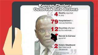 CHOLERA OUTBREAK IN KENYA: At least 336 infected, 4 of whom have died