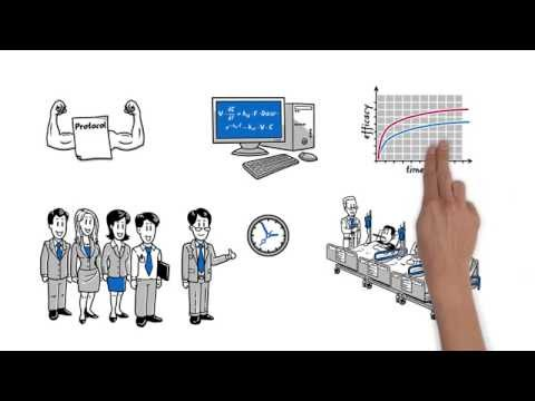 Video The benefits of using modeling and simulation in drug development