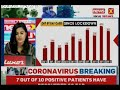 MARKAZ INDIAS CORONA VILLAIN? | 3000 PLUS CASES, 75 DEAD | NEWSX - Video