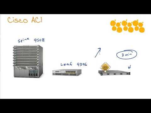 Download Cisco Data Center - ACI Mp4 HD Video and MP3