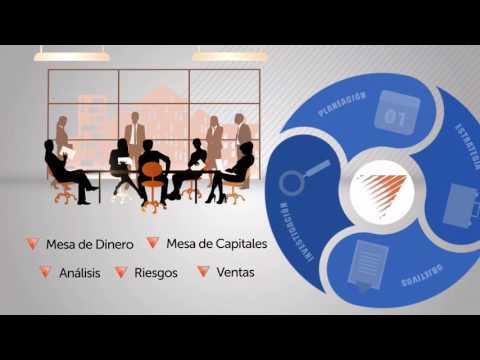 mp4 Wealth Management Que Es, download Wealth Management Que Es video klip Wealth Management Que Es