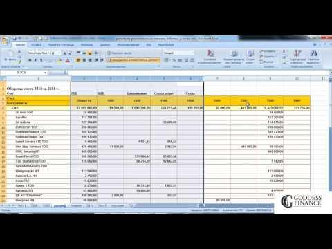 Годовой отчет Форма 100.00 Разъяснения по заполнения Приложения 1