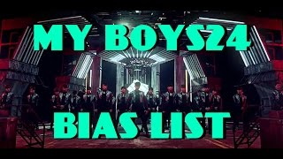 MY BOYS24 BIAS LIST (TOP 10)