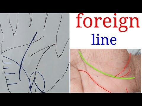 Foreign travel line. ऐसी रेखा वाले की होती हे खूब विदेशी याञा!