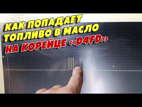 Почему попадает солярка в масло на Kia Sportage 1.7D, engine D4FD