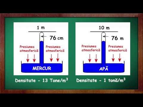 Hipertensiune arterială în ceea ce privește medicina psihosomatice