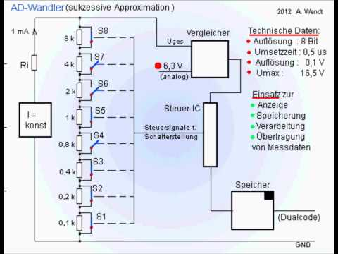 Analog- Digital-Wandler (vereinfacht)