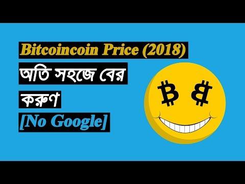 Bitcoin patvirtinimo laikas