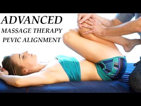 Als die Behandlung von starken Schmerzen im Rücken und Nacken