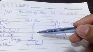 How to calculate GPA in Urdu