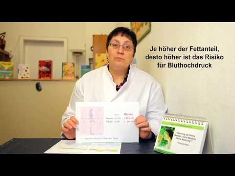 Phenotropyl und Blutdruck