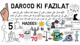 Darood Sharif Ki Fazilat Darood e Pak Ki Barkat Fazilat urdu