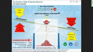 Market Volatility and the Hebner Model - Show 314