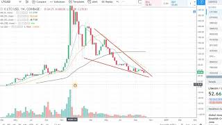 LITECOIN (LTC) IS ITCHING TO BREAKOUT!!!