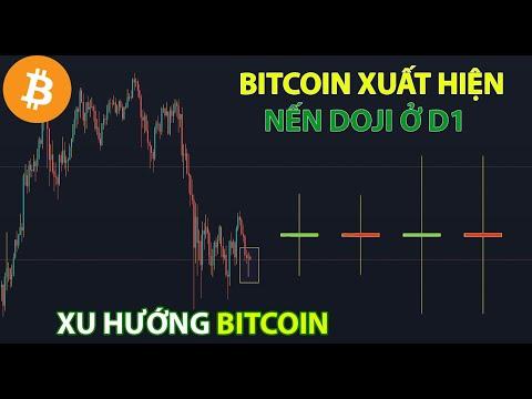 Cât de sigur este piața bitcoin