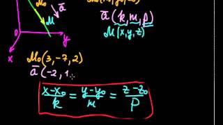 §50 Канонические уравнения прямой