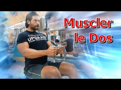 Les muscles des mains et les pieds réduit