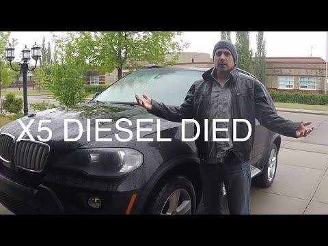 Warum wird der Wagen auf dem Gas und auf dem Benzin nicht geführt