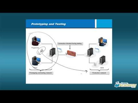 CompTIA Advanced Security Practitioners (CASP) Course Series ...