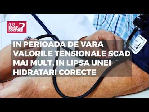 Program de măsurare a tensiunii arteriale