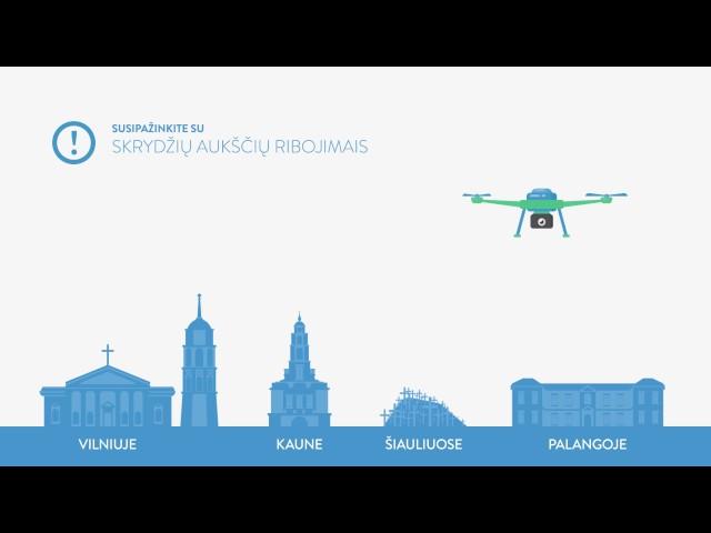 Lithuanian Civil Aviation Administration // Explan
