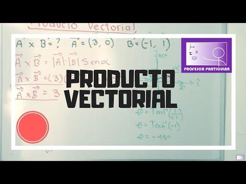 Producto vectorial | producto cruz | Física
