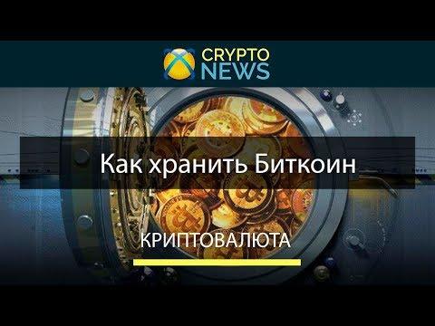 Как вывести деньги с бинарных опционов в беларуси