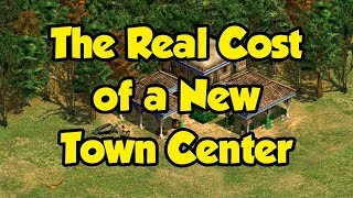 How long until a town center pays off?