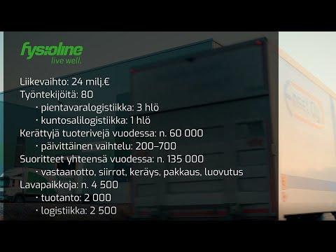 Leanware Huippuvarasto 2020 – Fysioline Oy